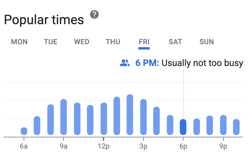 What is the best time to do laundry